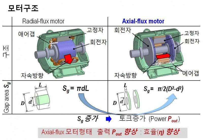 info_axpm2.jpg