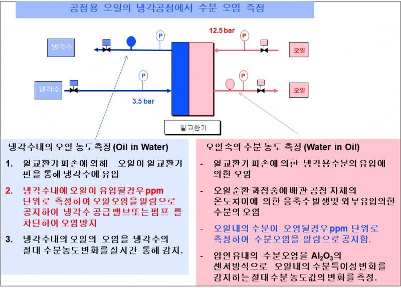 info_smart1.jpg