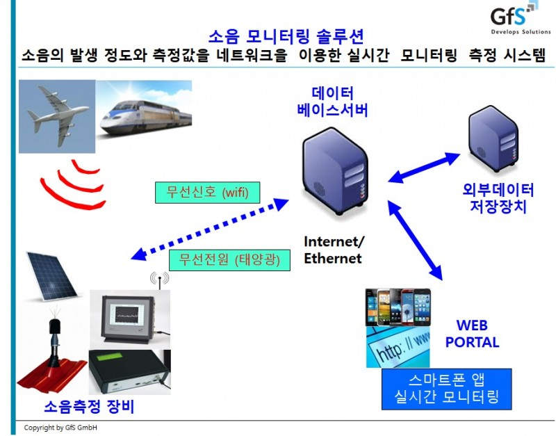 info_smart5.jpg