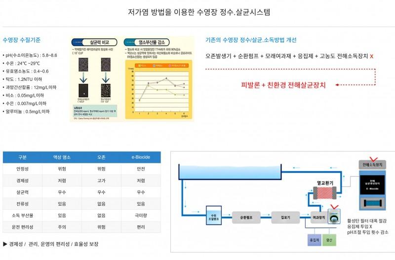 info_water310.jpg